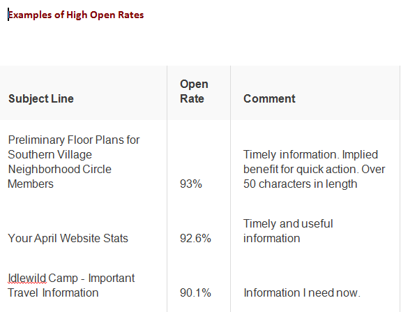 MailChimp-Example-HighOpenRates
