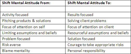 Mindset_for_Intentional_Selling